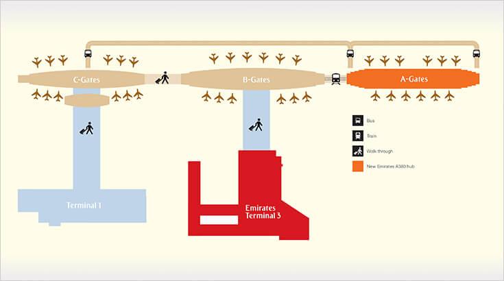 Mezinárodní letiště v Dubaji